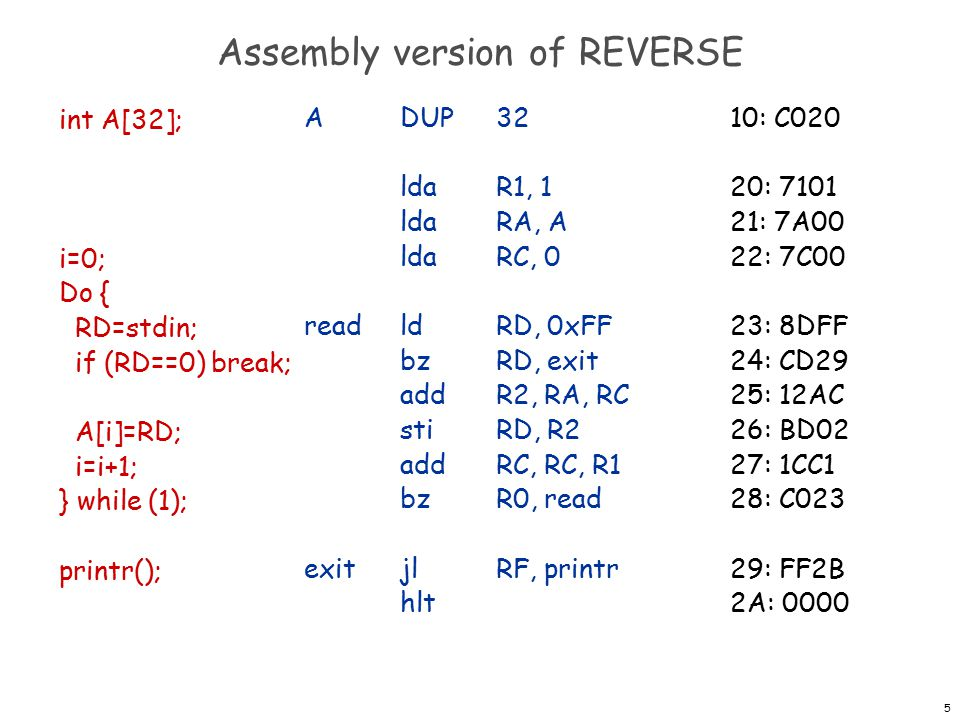 5 Assembly version of REVERSE ADUP32 ldaR1, 1 ldaRA, A ldaRC, 0 readldRD, 0xFF bzRD, exit addR2, RA, RC stiRD, R2 addRC, RC, R1 bzR0, read exitjlRF, printr hlt int A[32]; i=0; Do { RD=stdin; if (RD==0) break; A[i]=RD; i=i+1; } while (1); printr(); 10: C020 20: 7101 21: 7A00 22: 7C00 23: 8DFF 24: CD29 25: 12AC 26: BD02 27: 1CC1 28: C023 29: FF2B 2A: 0000