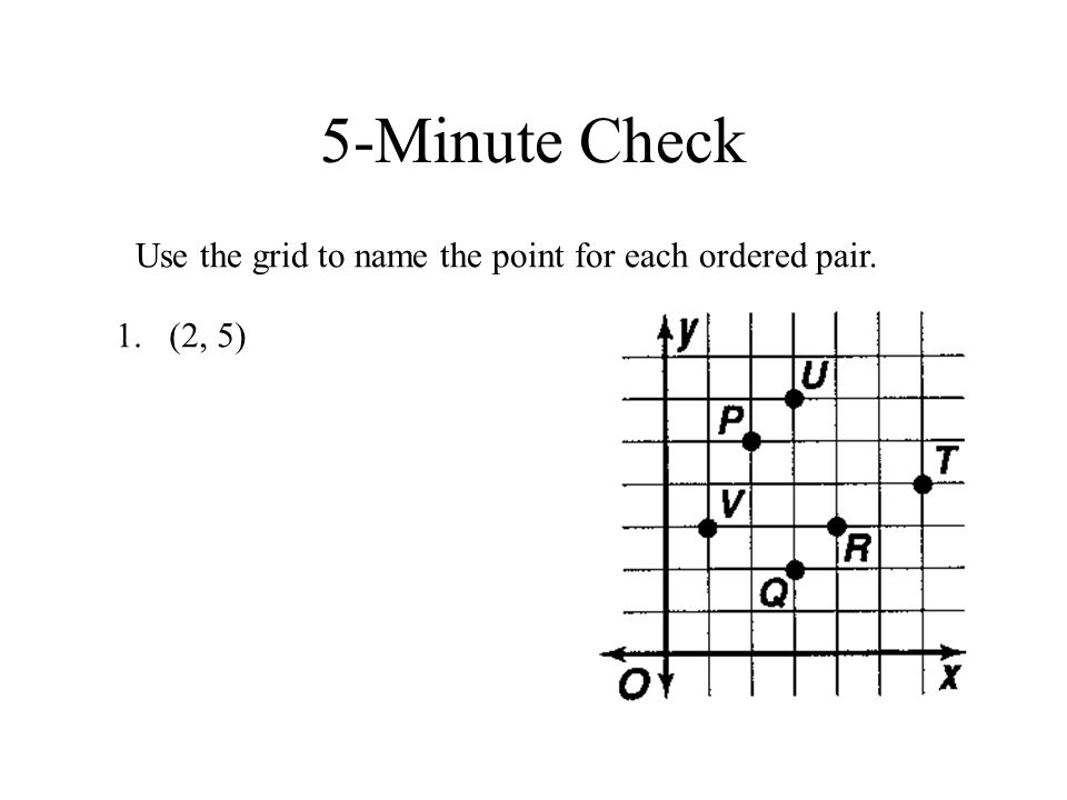 5-Minute Check Use the grid to name the point for each ordered pair. 1.(2, 5) P