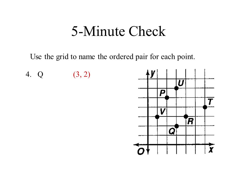 5-Minute Check Use the grid to name the ordered pair for each point. 1.Q 2.T