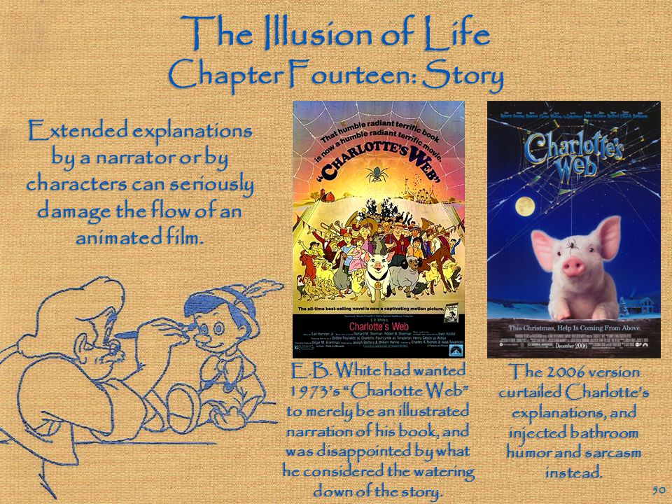 The Illusion of Life Chapter Fourteen: Story 49 Frequently, entertaining scenes are deleted from films due to the disruption they would cause to the s