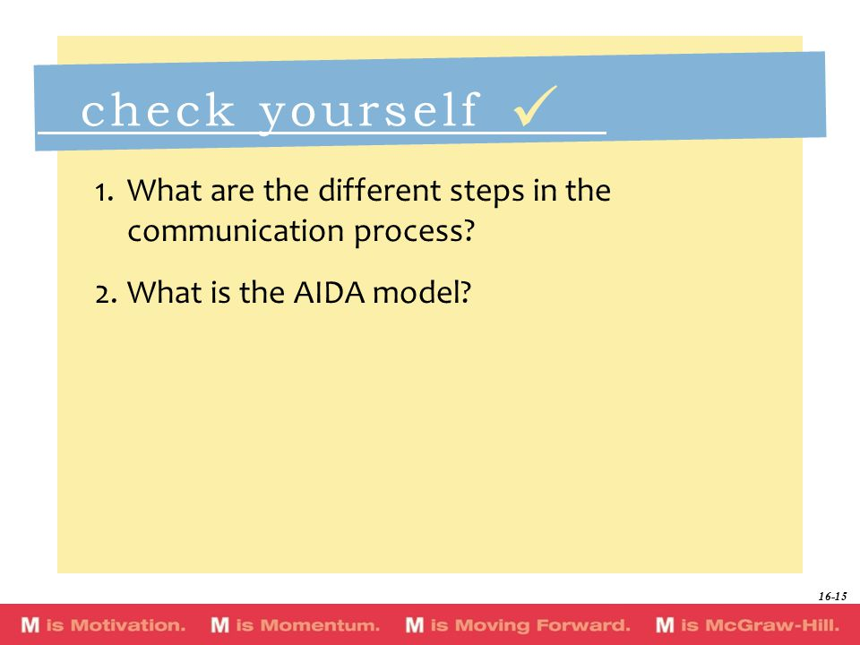 check yourself 1.What are the different steps in the communication process.