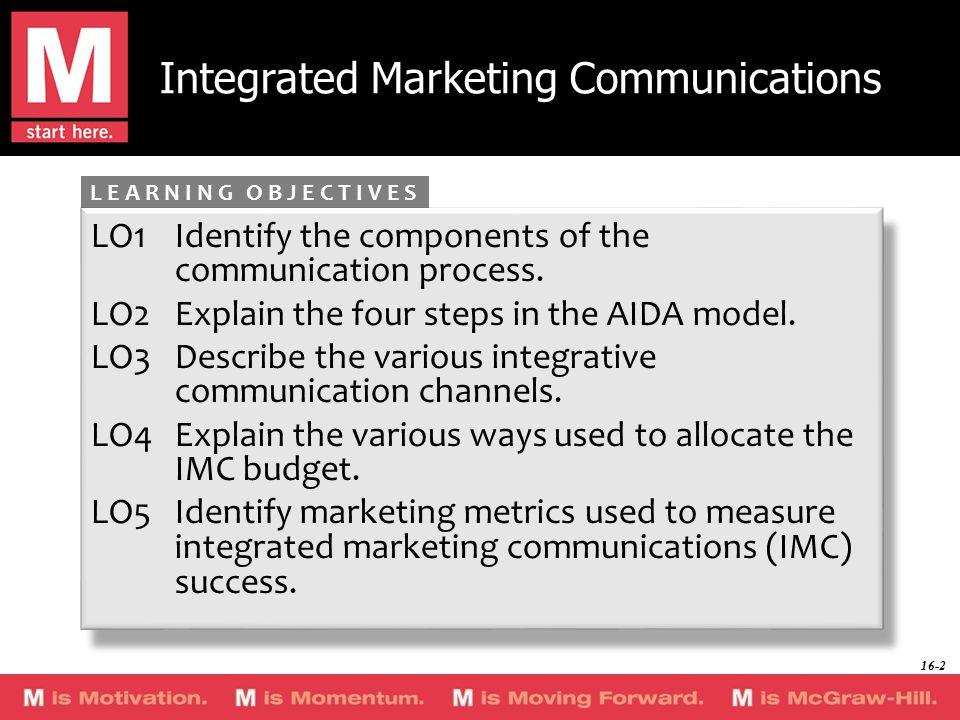 Online Marketing Websites Blogs Social Media ©Nokia 2008 16-23