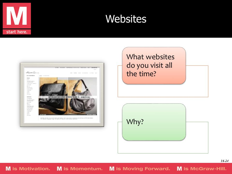 Websites What websites do you visit all the time Why 16-24
