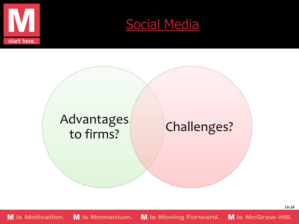 Social Media Advantages to firms Challenges 16-26
