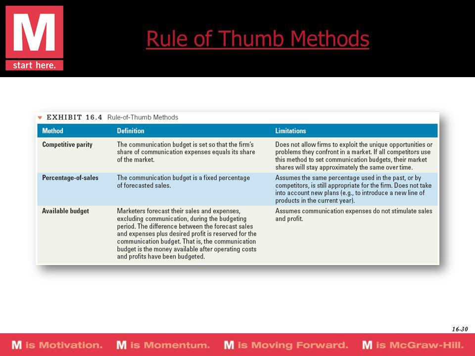 Rule of Thumb Methods 16-30