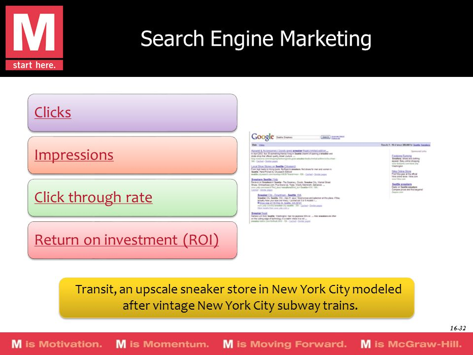Search Engine Marketing ClicksImpressionsClick through rateReturn on investment (ROI) Transit, an upscale sneaker store in New York City modeled after vintage New York City subway trains.