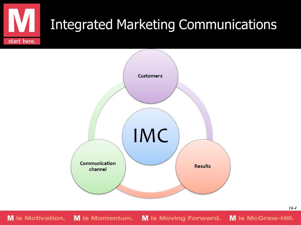 Integrated Marketing Communications IMC CustomersResults Communication channel 16-4