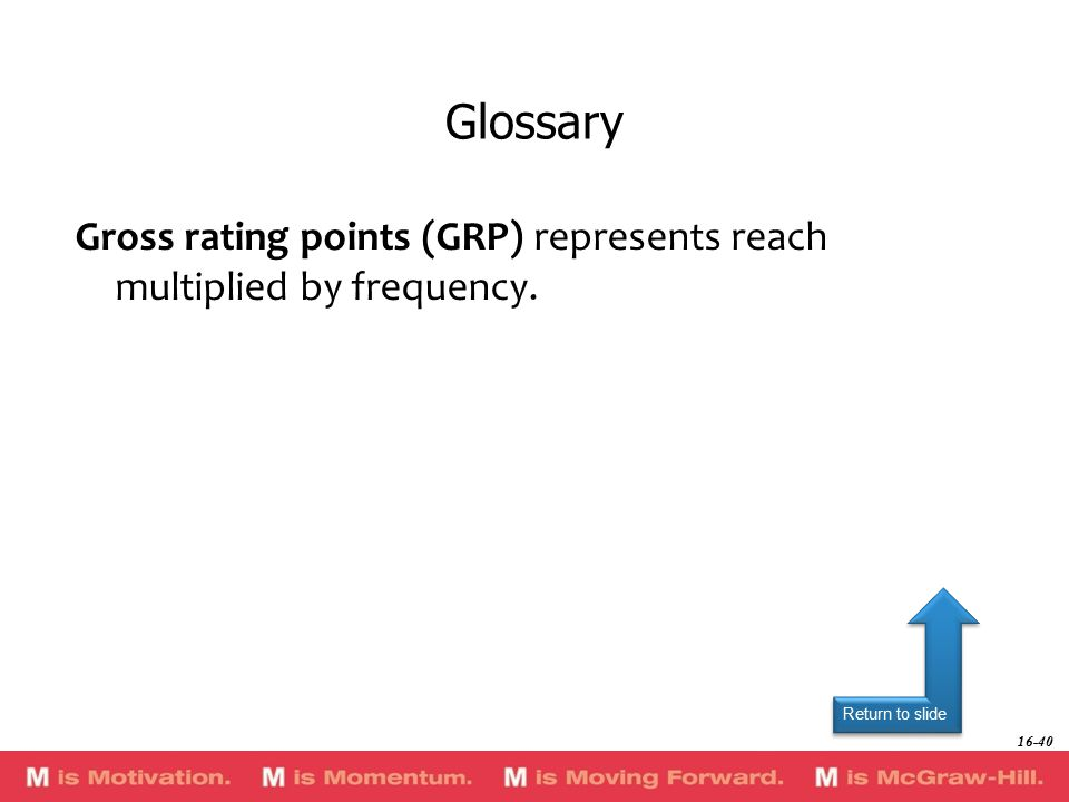 Return to slide Gross rating points (GRP) represents reach multiplied by frequency. Glossary 16-40
