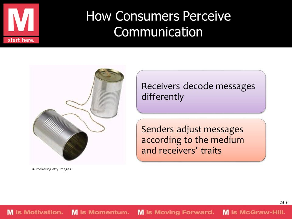 How Consumers Perceive Communication Receivers decode messages differently Senders adjust messages according to the medium and receivers' traits ©Stockdisc/Getty Images 16-6