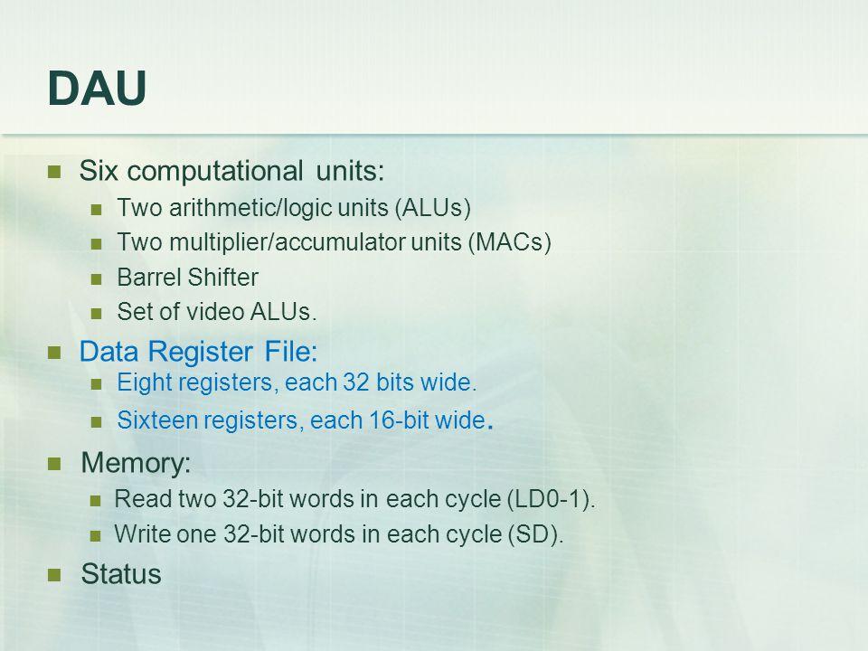 DAU - Registers Register Files: Data Register File R0-7 (32 bits).