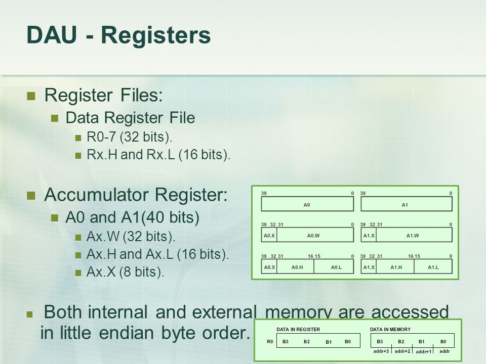 Control Code Bit Management Compare Data Register or Compare Pointer CC = operand_1 == operand_2 CC = operand_1 < operand_2 CC = operand_1 <= operand_2 CC = operand_1 < operand_2 (IU) CC = operand_1 <= operand_2 (IU) Compare Accumulator CC = A0 == A1 CC = A0 < A1 CC = A0 <= A1 Move CC Negate CC Also see: IF CC JUMP and IF !CC JUMP