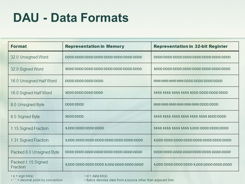 DAU Six computational units: Two arithmetic/logic units (ALUs) Two multiplier/accumulator units (MACs) Barrel Shifter Set of video ALUs.