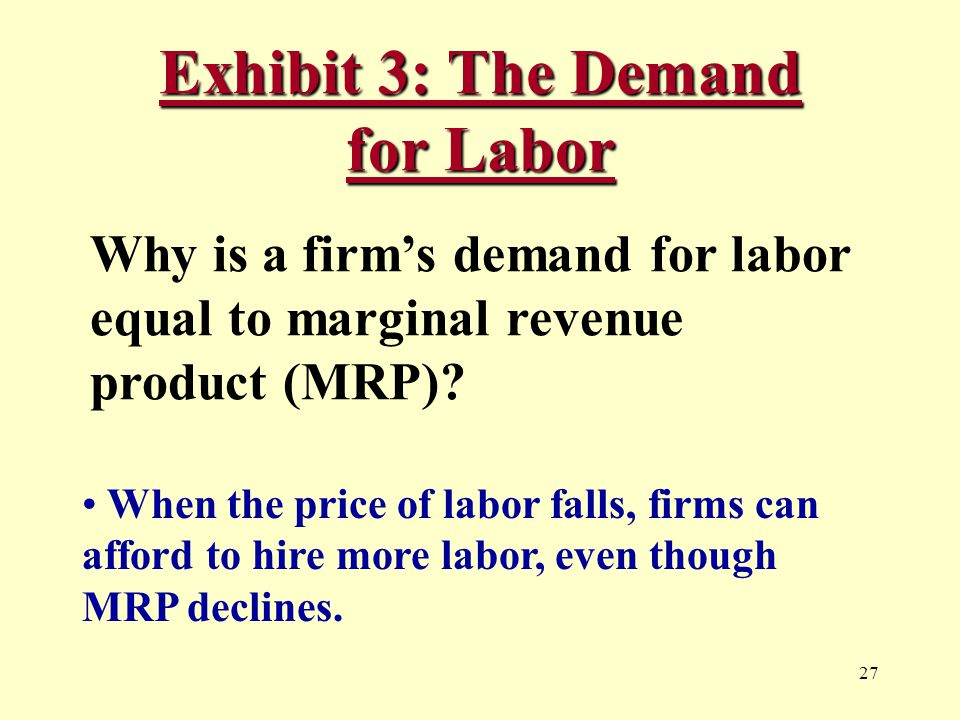 27 Exhibit 3: The Demand for Labor Why is a firm's demand for labor equal to marginal revenue product (MRP).