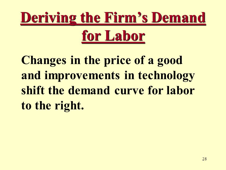 28 Deriving the Firm's Demand for Labor Changes in the price of a good and improvements in technology shift the demand curve for labor to the right.