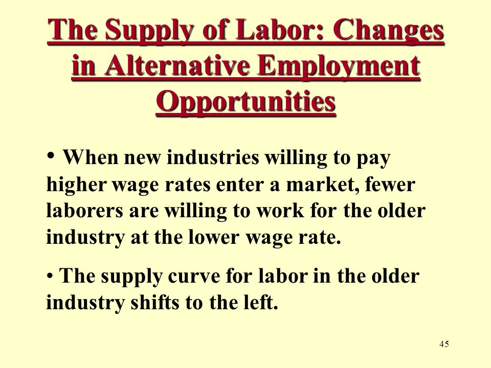 45 The Supply of Labor: Changes in Alternative Employment Opportunities When new industries willing to pay higher wage rates enter a market, fewer laborers are willing to work for the older industry at the lower wage rate.
