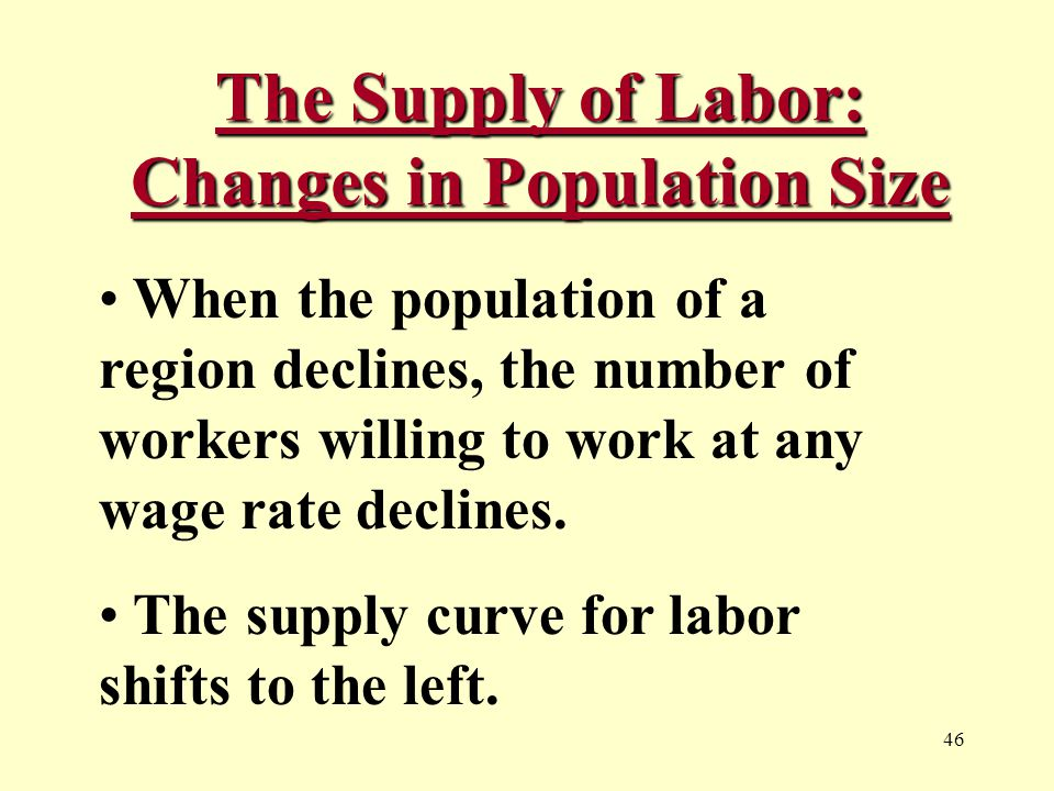 46 The Supply of Labor: Changes in Population Size When the population of a region declines, the number of workers willing to work at any wage rate declines.