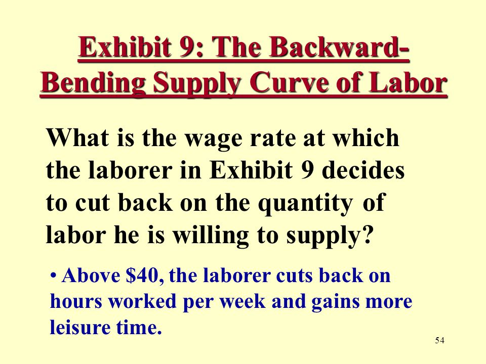 54 Exhibit 9: The Backward- Bending Supply Curve of Labor What is the wage rate at which the laborer in Exhibit 9 decides to cut back on the quantity of labor he is willing to supply.