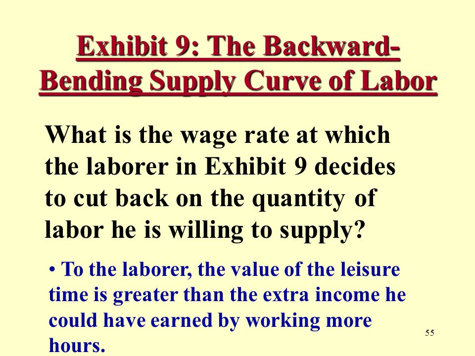 55 Exhibit 9: The Backward- Bending Supply Curve of Labor What is the wage rate at which the laborer in Exhibit 9 decides to cut back on the quantity of labor he is willing to supply.