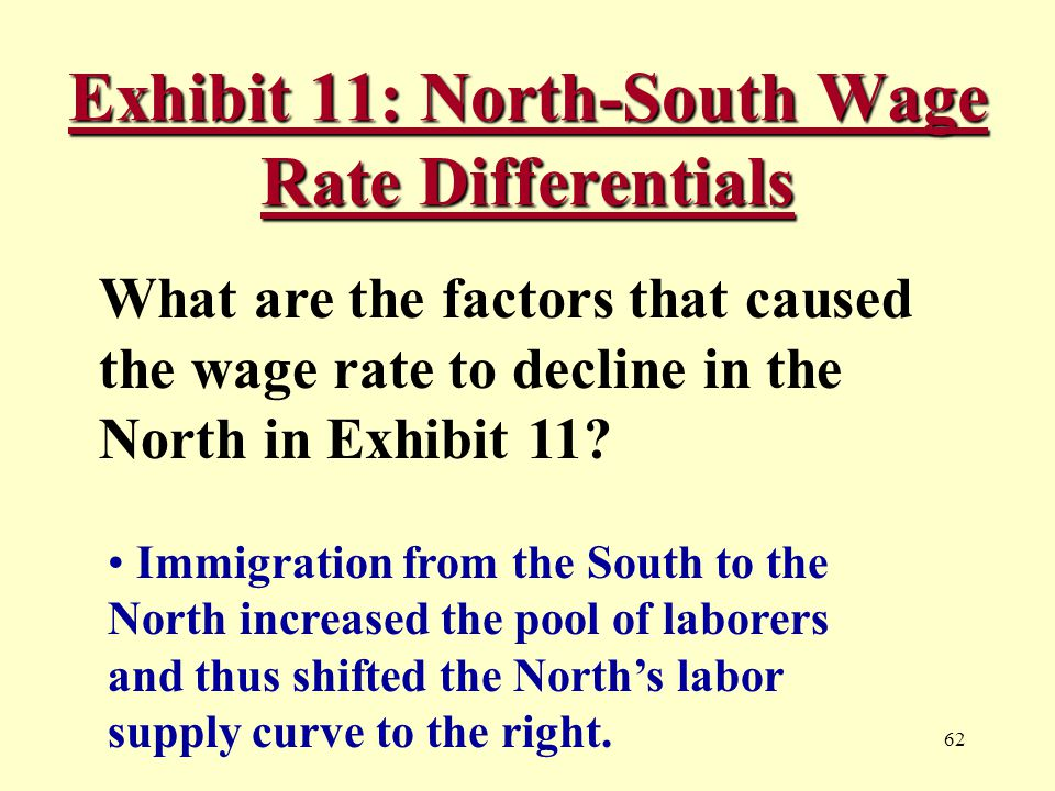 62 Exhibit 11: North-South Wage Rate Differentials What are the factors that caused the wage rate to decline in the North in Exhibit 11.