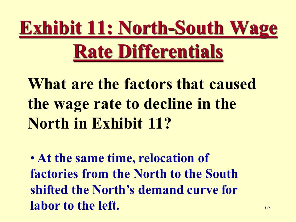63 Exhibit 11: North-South Wage Rate Differentials What are the factors that caused the wage rate to decline in the North in Exhibit 11.