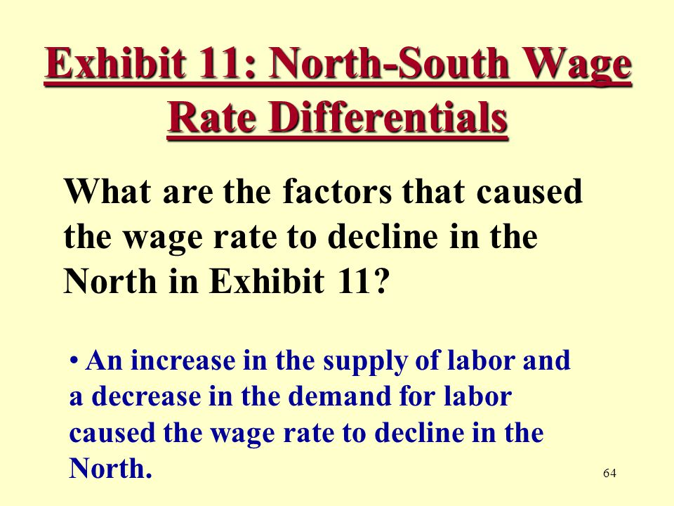 64 Exhibit 11: North-South Wage Rate Differentials What are the factors that caused the wage rate to decline in the North in Exhibit 11.