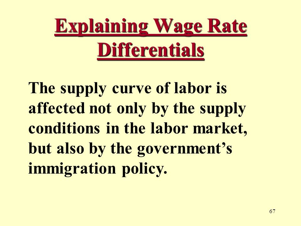 67 Explaining Wage Rate Differentials The supply curve of labor is affected not only by the supply conditions in the labor market, but also by the government's immigration policy.