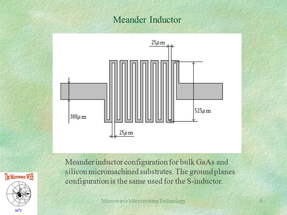 Microwave Microsystem Technology9 Meander Inductor Meander inductor configuration for bulk GaAs and silicon micromachined substrates. The ground plane