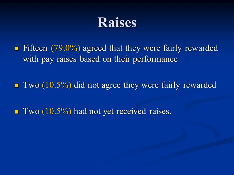 Raises Fifteen (79.0%) agreed that they were fairly rewarded with pay raises based on their performance Fifteen (79.0%) agreed that they were fairly rewarded with pay raises based on their performance Two (10.5%) did not agree they were fairly rewarded Two (10.5%) did not agree they were fairly rewarded Two (10.5%) had not yet received raises.