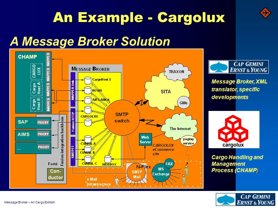 Message Broker – Air Cargo Edition Message Security Issues  Growing Vulnerability  Networks becoming more Open  Limitations of Digital Signatures  Often cannot be passed from one format/protocol to another  Multiple Layered Security  Use the Security appropriate to each specific link  Focus more attention on Detection of Fraud rather than trying to achieve the impossible goal of 100% message security