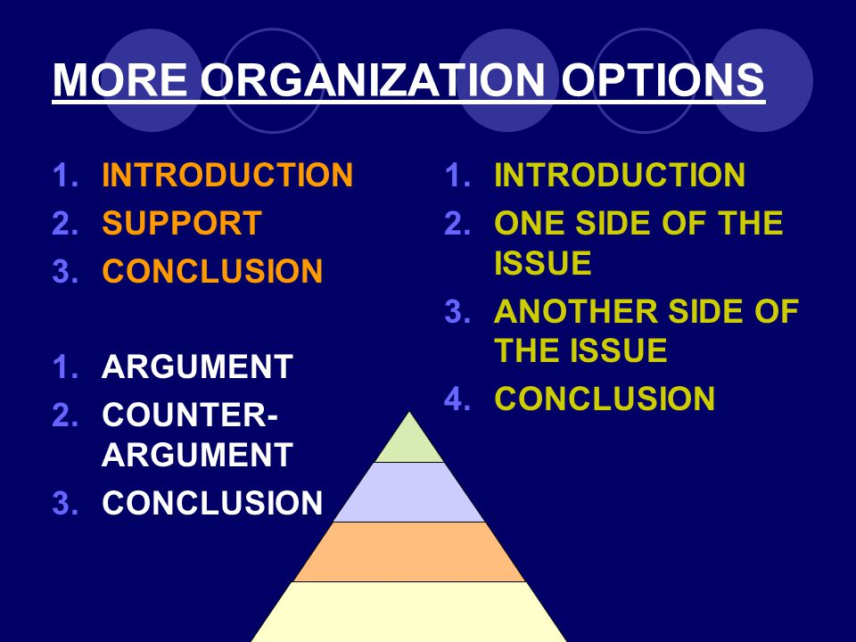 MORE ORGANIZATION OPTIONS 1.INTRODUCTION 2.SUPPORT 3.CONCLUSION 1.ARGUMENT 2.COUNTER- ARGUMENT 3.CONCLUSION 1.INTRODUCTION 2.ONE SIDE OF THE ISSUE 3.ANOTHER SIDE OF THE ISSUE 4.CONCLUSION