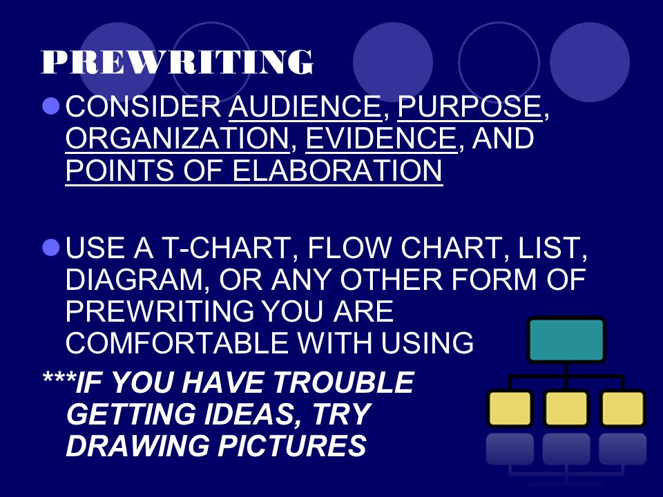 Ways to Avoid Formulaic Writing… Organizes strategy appropriate to topic and genre and one which guides the reader through the text Sequences ideas and groups appropriately and logically Sets stage in the introduction (writer's controlling idea) Creates a sense of closure without repetition Uses good transitioning