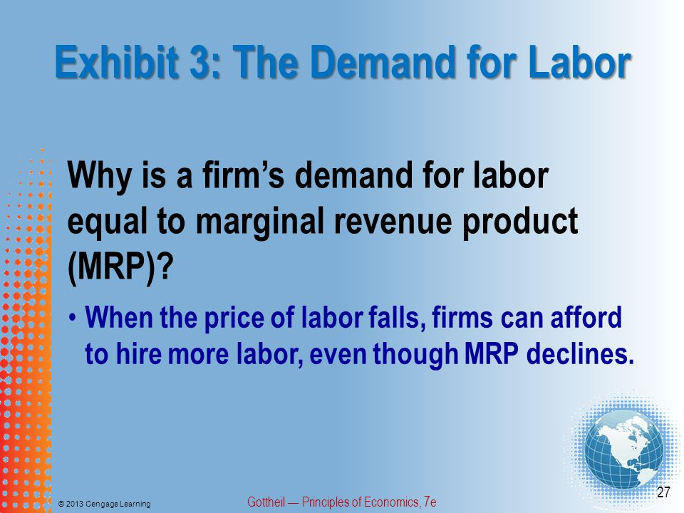 Exhibit 3: The Demand for Labor © 2013 Cengage Learning Gottheil — Principles of Economics, 7e 27 Why is a firm's demand for labor equal to marginal revenue product (MRP).