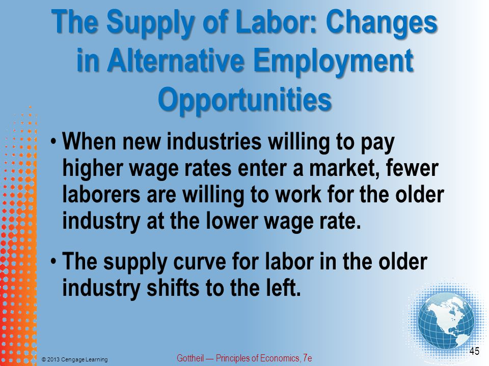 The Supply of Labor: Changes in Alternative Employment Opportunities © 2013 Cengage Learning Gottheil — Principles of Economics, 7e 45 When new industries willing to pay higher wage rates enter a market, fewer laborers are willing to work for the older industry at the lower wage rate.