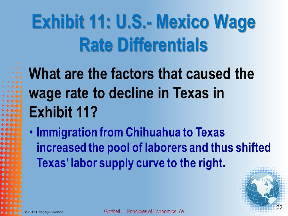 Exhibit 11: U.S.- Mexico Wage Rate Differentials © 2013 Cengage Learning Gottheil — Principles of Economics, 7e 62 What are the factors that caused the wage rate to decline in Texas in Exhibit 11.