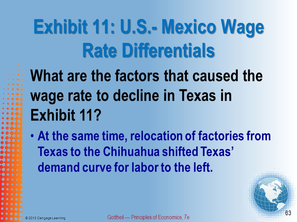 Exhibit 11: U.S.- Mexico Wage Rate Differentials © 2013 Cengage Learning Gottheil — Principles of Economics, 7e 63 What are the factors that caused the wage rate to decline in Texas in Exhibit 11.