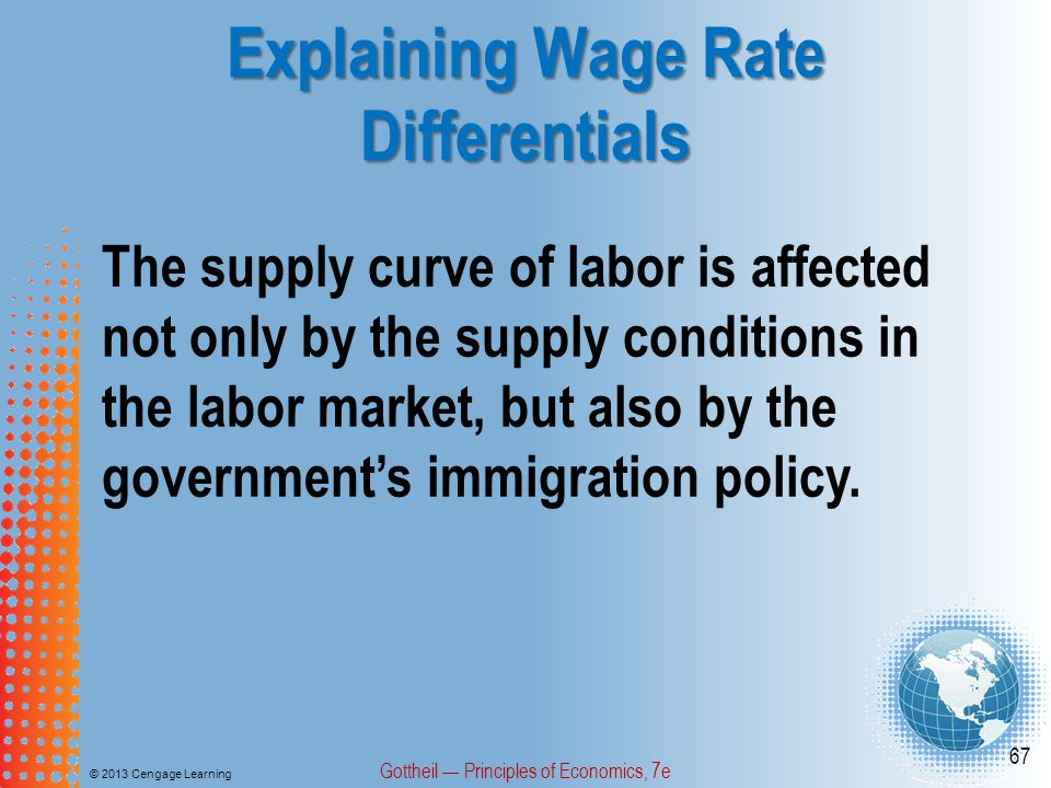 Explaining Wage Rate Differentials © 2013 Cengage Learning Gottheil — Principles of Economics, 7e 67 The supply curve of labor is affected not only by the supply conditions in the labor market, but also by the government's immigration policy.