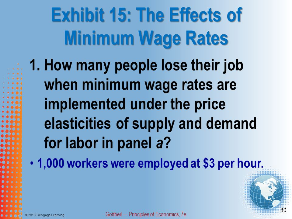 Exhibit 15: The Effects of Minimum Wage Rates © 2013 Cengage Learning Gottheil — Principles of Economics, 7e 80 1.How many people lose their job when minimum wage rates are implemented under the price elasticities of supply and demand for labor in panel a .