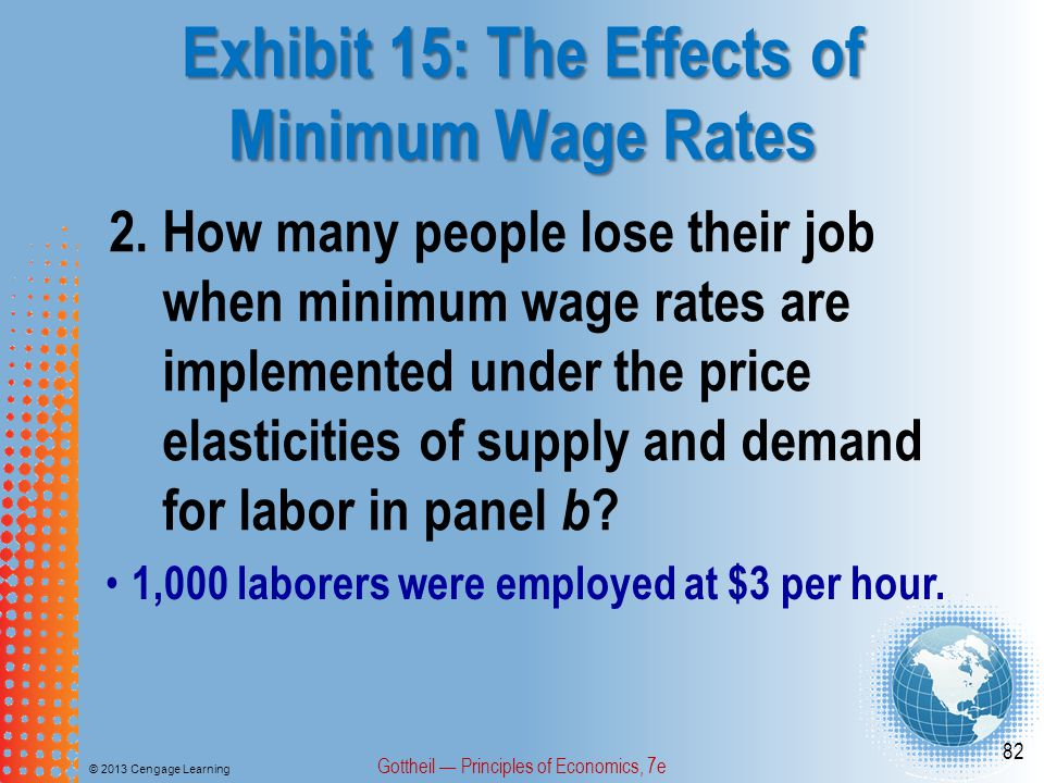 Exhibit 15: The Effects of Minimum Wage Rates © 2013 Cengage Learning Gottheil — Principles of Economics, 7e 82 2.How many people lose their job when minimum wage rates are implemented under the price elasticities of supply and demand for labor in panel b .