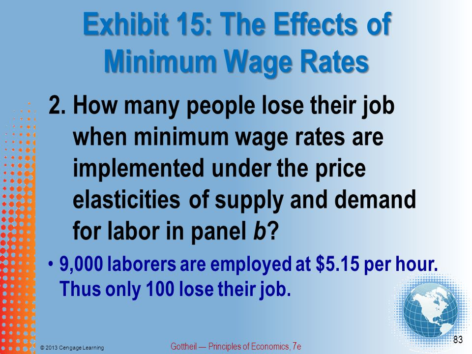 Exhibit 15: The Effects of Minimum Wage Rates © 2013 Cengage Learning Gottheil — Principles of Economics, 7e 83 2.How many people lose their job when minimum wage rates are implemented under the price elasticities of supply and demand for labor in panel b .
