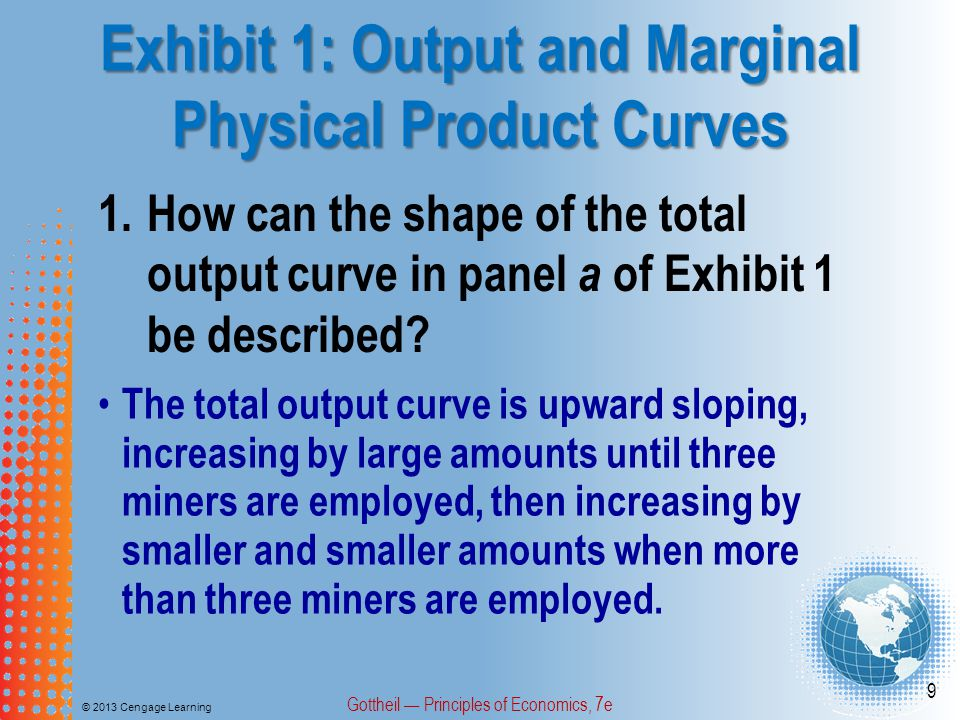 Exhibit 1: Output and Marginal Physical Product Curves © 2013 Cengage Learning Gottheil — Principles of Economics, 7e 10 2.Why does the MPP curve in panel b climb to a peak and then fall.