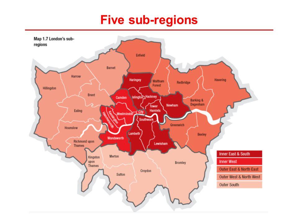 Five sub-regions