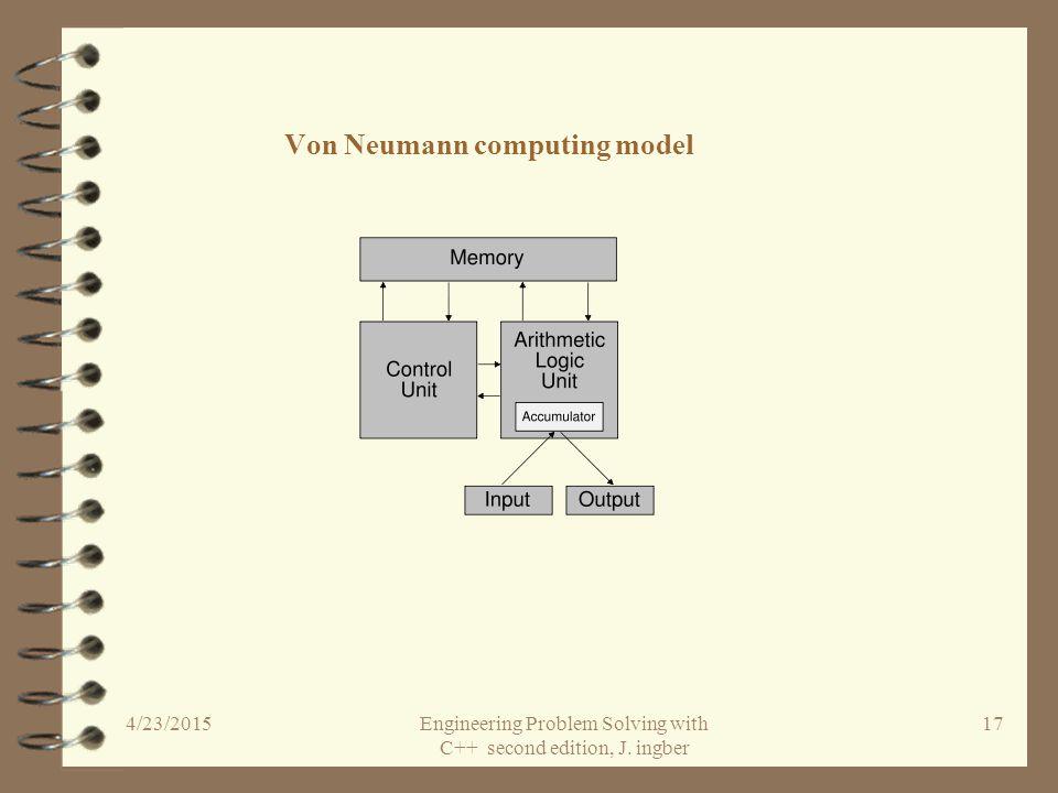 Computer Hardware 4 Jon von Neumann computing model –Input device –Output device –Memory Unit –CPU(Central Processing Unit) consisting of: Control Uni