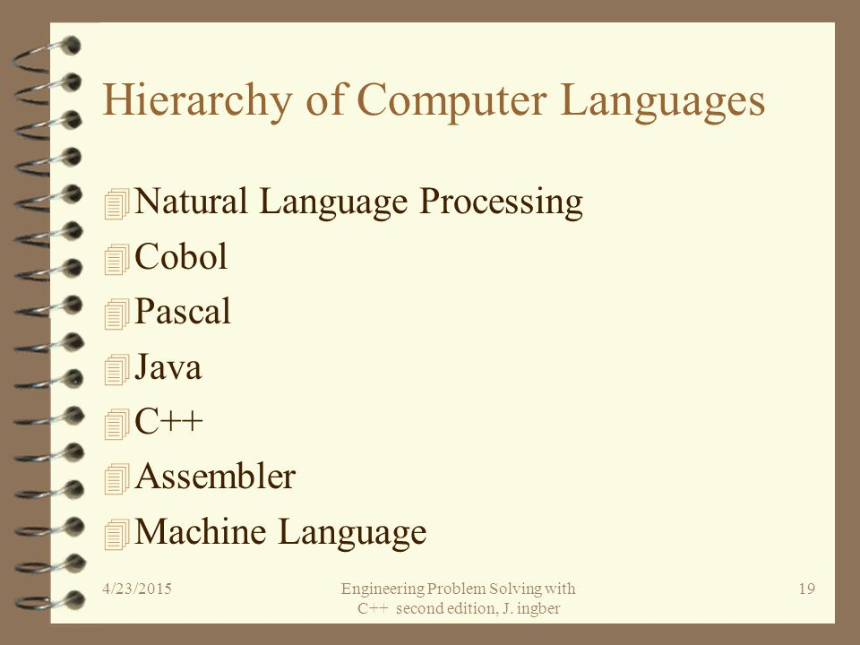 Software 4 Computer software refers to programs that reside and execute electronically on the hardware. –Compilers –Translate source code –Operating s