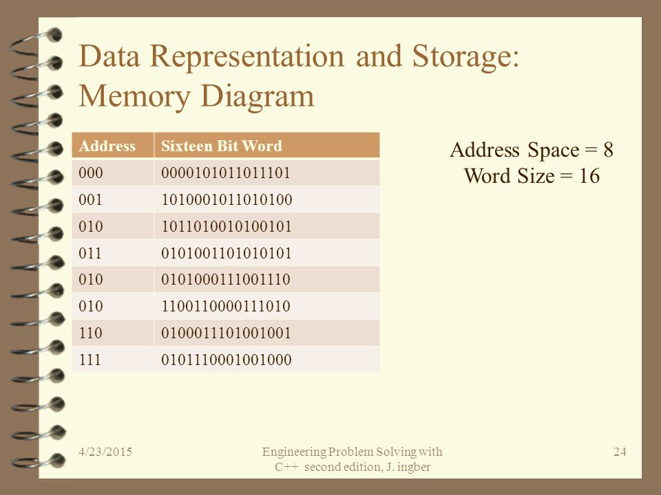 Data Representation and Storage 4 Digital computers store information as a sequence of bits (binary digits).