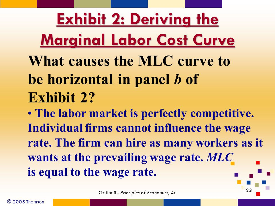 © 2005 Thomson 23 Gottheil - Principles of Economics, 4e Exhibit 2: Deriving the Marginal Labor Cost Curve What causes the MLC curve to be horizontal
