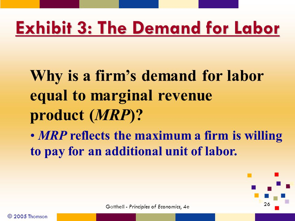 © 2005 Thomson 26 Gottheil - Principles of Economics, 4e Exhibit 3: The Demand for Labor Why is a firm's demand for labor equal to marginal revenue pr