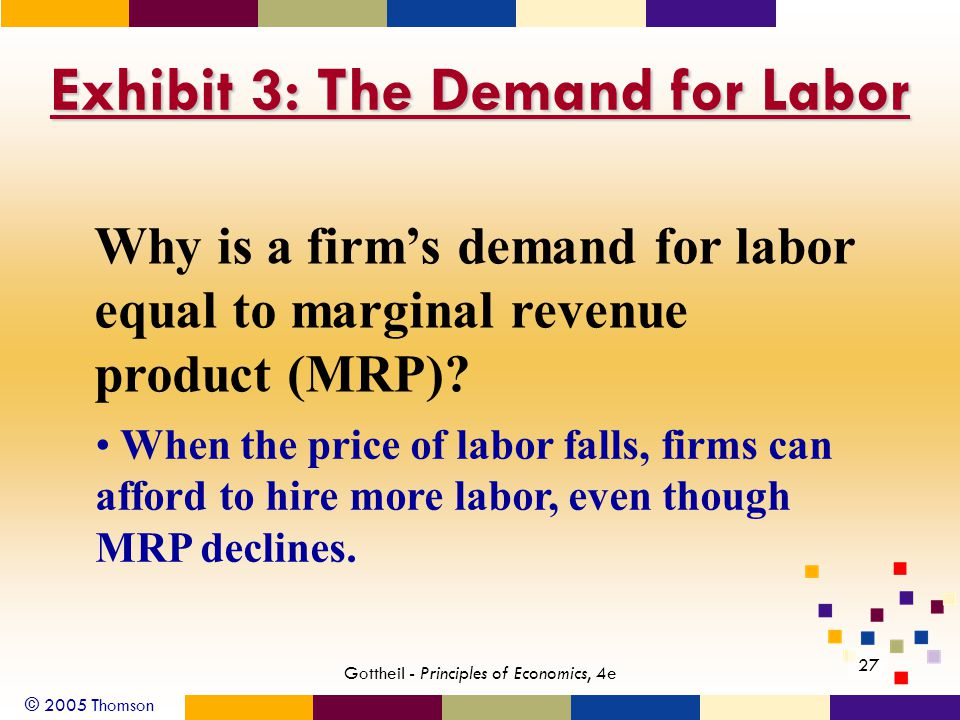 © 2005 Thomson 27 Gottheil - Principles of Economics, 4e Exhibit 3: The Demand for Labor Why is a firm's demand for labor equal to marginal revenue pr