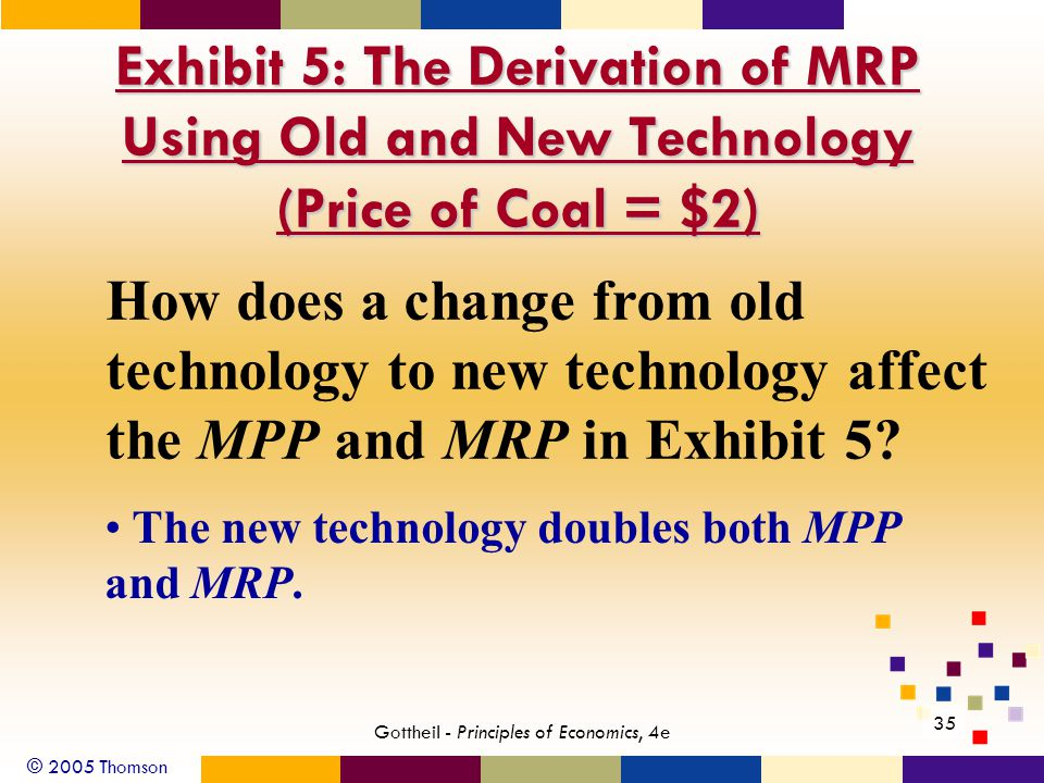 © 2005 Thomson 35 Gottheil - Principles of Economics, 4e Exhibit 5: The Derivation of MRP Using Old and New Technology (Price of Coal = $2) How does a