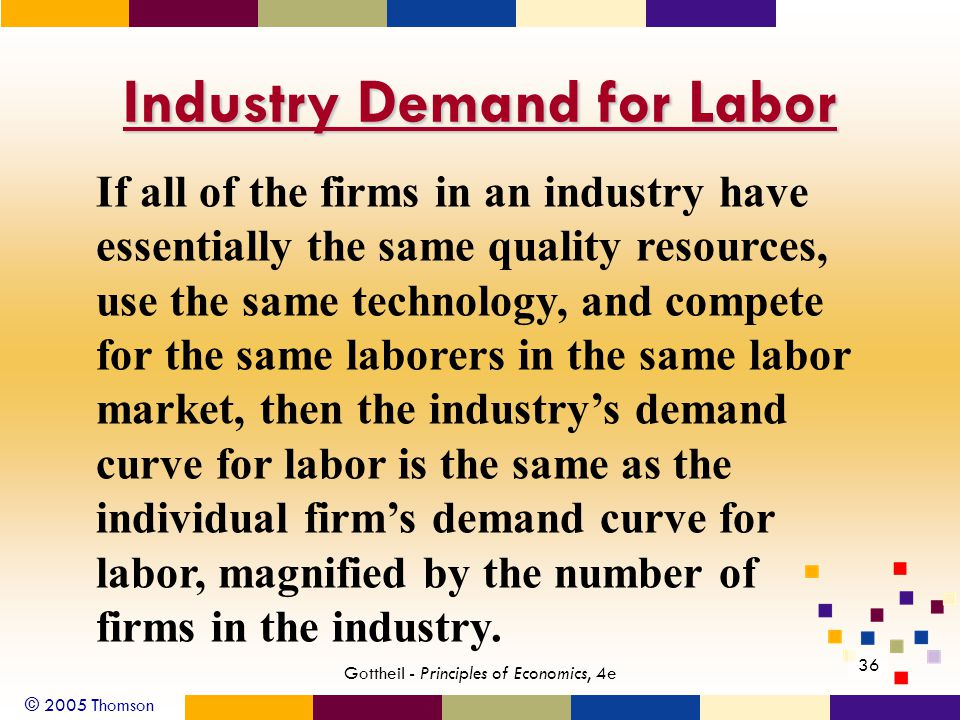 © 2005 Thomson 36 Gottheil - Principles of Economics, 4e Industry Demand for Labor If all of the firms in an industry have essentially the same qualit