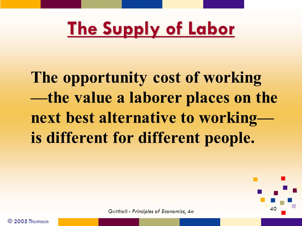 © 2005 Thomson 40 Gottheil - Principles of Economics, 4e The Supply of Labor The opportunity cost of working —the value a laborer places on the next b
